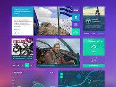 Personal Dashboard UI Kit