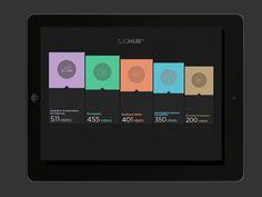 SJQHUB™ Visual Data on Behance