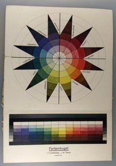 UTOPIA Dokumente der Wirklichkeit I. und II. (1921, Bauhaus) – designers books #utopia #1921 #book #margit #tery #bauhaus #colour