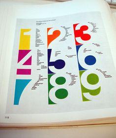 Basic Typography – Ruedi Rüegg / Godi Cheerful 1972