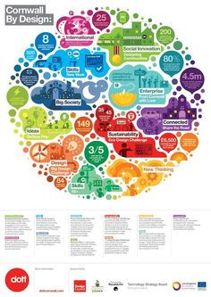 Infographics: How to Strike the Elusive Balance between Data and Visualization | The Daily Egg #infographic #color