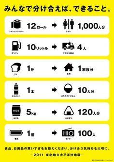 infographic.jpg (499×707) #icon #infographics #japanese #yellow #typography