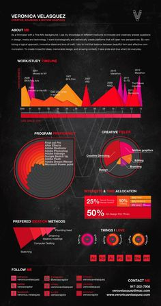 CV Infographic #red #infographic #design #graphic #veronica #resume #velasquez #logo