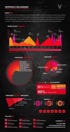 CV Infographic #red #infographic #design #graphic #veronica #resume #velasquez #logo