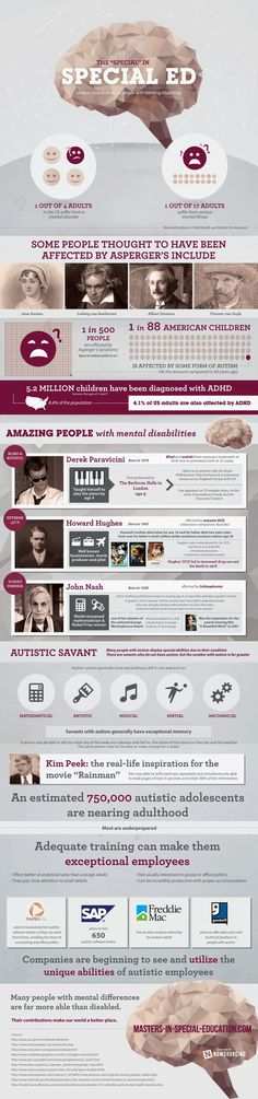 The 'Special' in Special Ed #health #disorders #mental #autism #illness #learning #disabilities