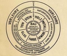 cream infographic circular