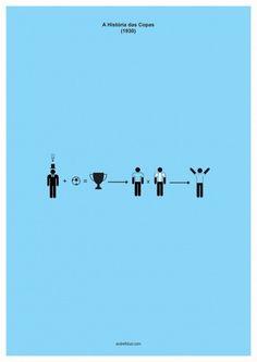 minimalistafinalmunod01 #minimalistic #design #graphic #world #soccer #posters #minimal #poster #minimalist #cup
