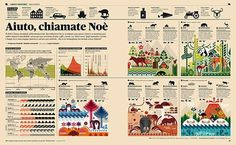FFFFOUND! | Flickr Photo Download: Aiuto, chiamate Noè #information #illustration #layout