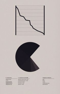 Visual Bits #graph #white #black #and