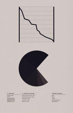 Visual Bits #graph #white #black #and