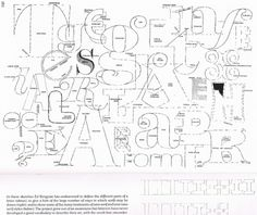 All sizes | Benguiat's anatomy of letters | Flickr - Photo Sharing!