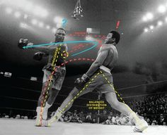Muhammad Ali - cool art #infographics #boxing #ali