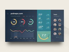 Admin Dashboard UI #ui #interface #design