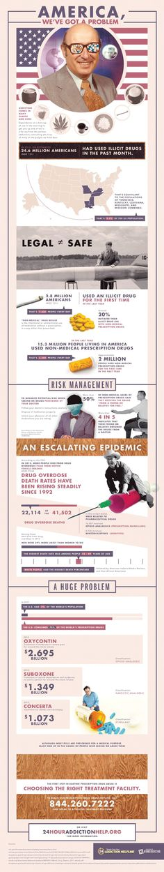 Prescription drug abuse is a serious problem in the U.S.  Learn more about it from this infographic.