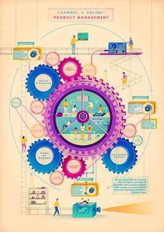 Jack Hudson #infographic #product #corporate #jack #hudson #management