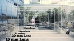 Behind the Glass Part 1: An Introduction to Lenses on Vimeo Video School #photography #lenses #measurements #viking