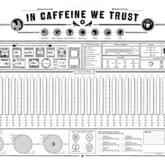 """In Caffeine We Trust"" Poster - Column Five Media #coffee #caffeine"