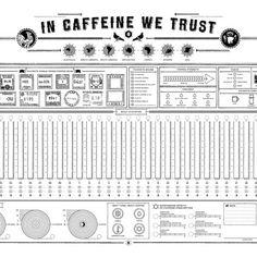 """In Caffeine We Trust"" Poster - Column Five Media"
