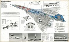 Concorde #technical