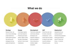 Our Process #design #web #icons