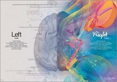 » Mercedes Benz Left Right Brain advertising/design goodness - advertising and design blog #right #illustration #left