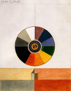 Things that Quicken the Heart: Artist   Hilma af Klint (1862 1944)