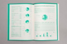 Design and Layout for Sèvres Report by Studio Plastac #infographic #editorial
