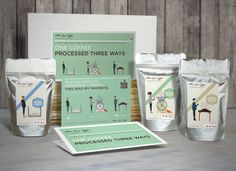 SCC_Poster_04.jpg #coffee #infographic #package