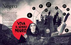 La Lista Negra // Redesign. #catalogue #index #books