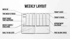 Passion Planner: Get One, Give One by Angelia Trinidad — Kickstarter