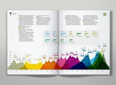 Brockhaus Infografiken #infografiken #in #infographic #design #germany #brockhaus #made #colour #typography