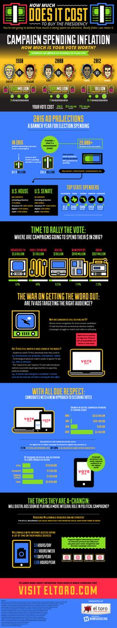 Buying an election is not only possible, it's also surprisingly common. Learn more from this infographic!