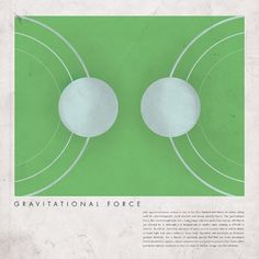 Fundamental Forces - Jason Permenter • Graphic Design #gravity #science