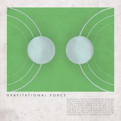 Fundamental Forces - Jason Permenter • Graphic Design