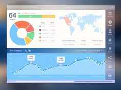 Analytics #analytics #ux #application #design #interface #ui #app #gui