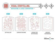 Visual Storytelling: Navigating a Large Convention #large #infographic #conference #navigating