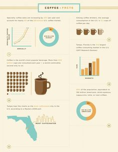 Coffee Facts #illustration #texture #coffee #info graphics #color #coffee shop #coffee info graphics #brave people