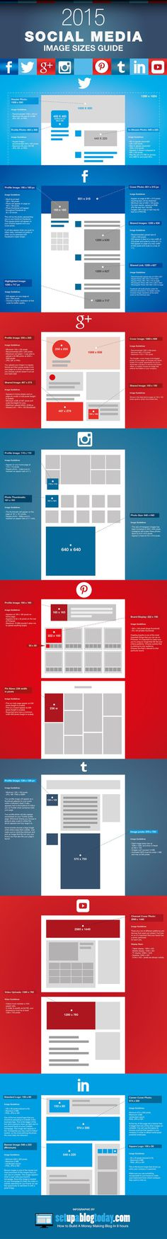 Social Media Image Sizes Guide for 2015 [Infographic]