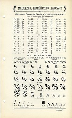 Monotype Fractions, Reference Marks, and Signs #type #specimen