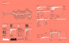 2012 Feltron Annual Report #print #book #infographics #annual report #graphs #red #feltron #charts #hierarchy #felton