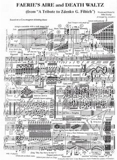 Betcha Can't Play This : Gearheads #sylvano #notation #music #patterns #bussotti