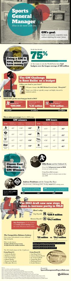Sports General Managers #infographics