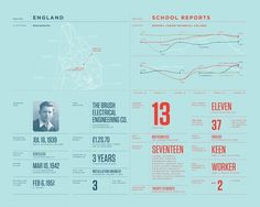 Nicholas Felton | Feltron.com #type #info #data #graphic
