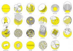 Diagram, pavillions. OMA presents masterplan for Floriade 2022 #urban