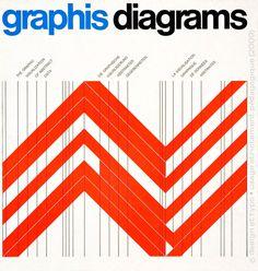 Graphis Diagrams   Une histoire de l'infographie (1/3)   design et typo