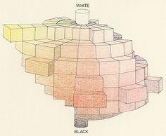 colors_12.jpg (JPEG Image, 472x388 pixels) #hand drawn #diagram