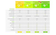 pricing table #pricing #psd #table