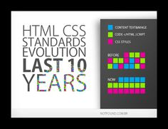 html-css-standards-evolution-last-10-years #shtml #html5 #css3 #evolution