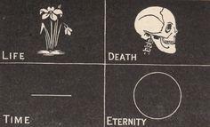 Life, death, time & eternity