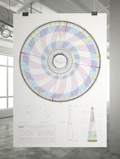 infographic, circle, colors